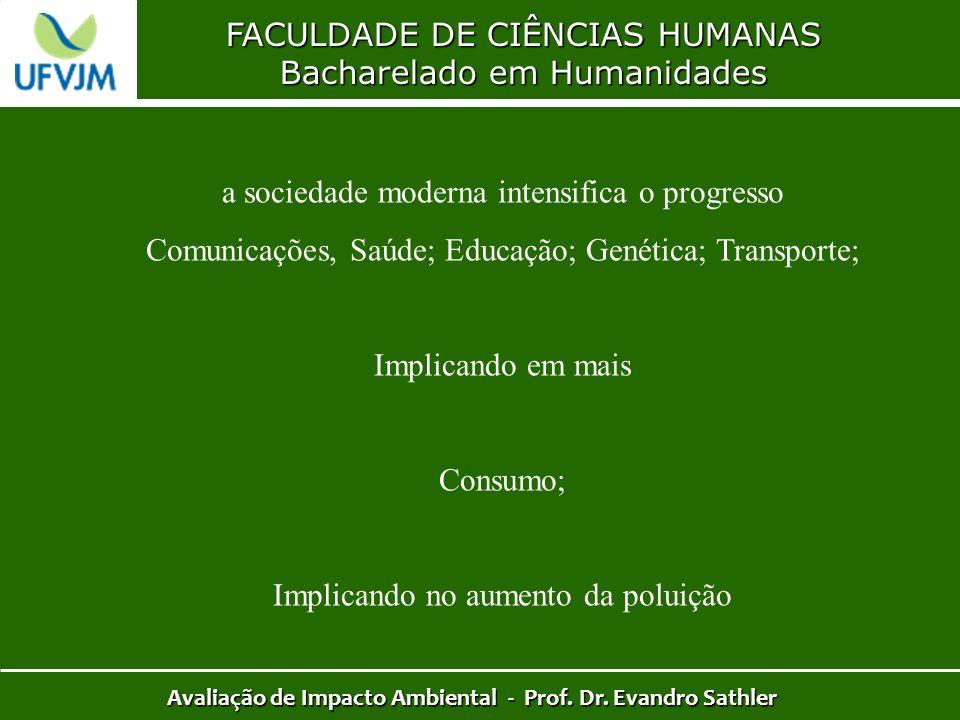 FACULDADE DE CIÊNCIAS HUMANAS Bacharelado em Humanidades Avaliação de Impacto Ambiental - Prof. Dr. Evandro Sathler a sociedade moderna intensifica o