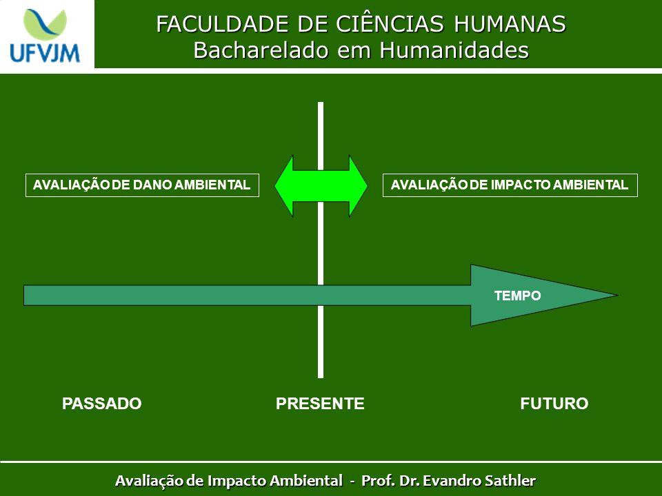 FACULDADE DE CIÊNCIAS HUMANAS Bacharelado em Humanidades Avaliação de Impacto Ambiental - Prof. Dr. Evandro Sathler AVALIAÇÃO DE IMPACTO AMBIENTALAVAL