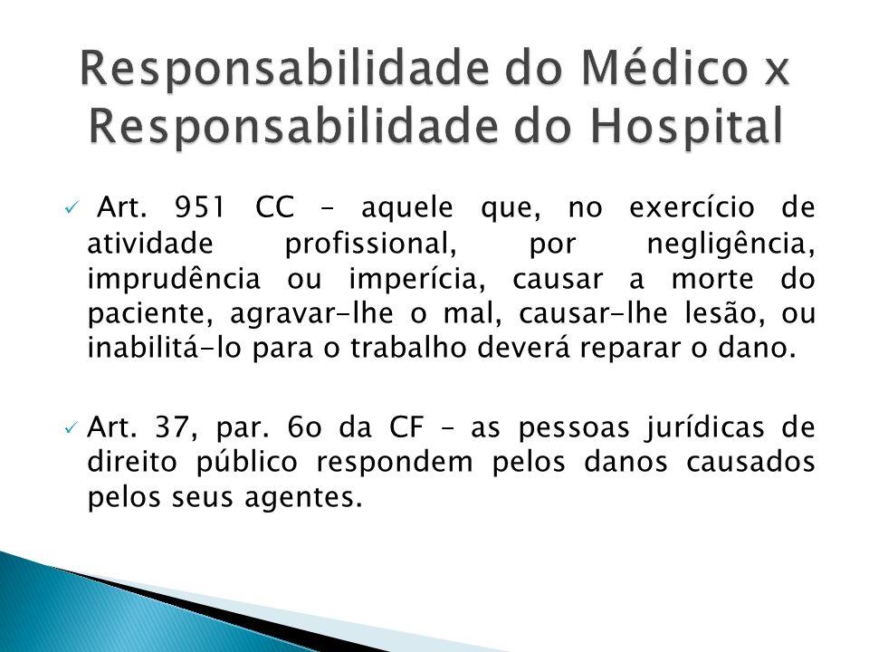 Art. 951 CC – aquele que, no exercício de atividade profissional, por negligência, imprudência ou imperícia, causar a morte do paciente, agravar-lhe o