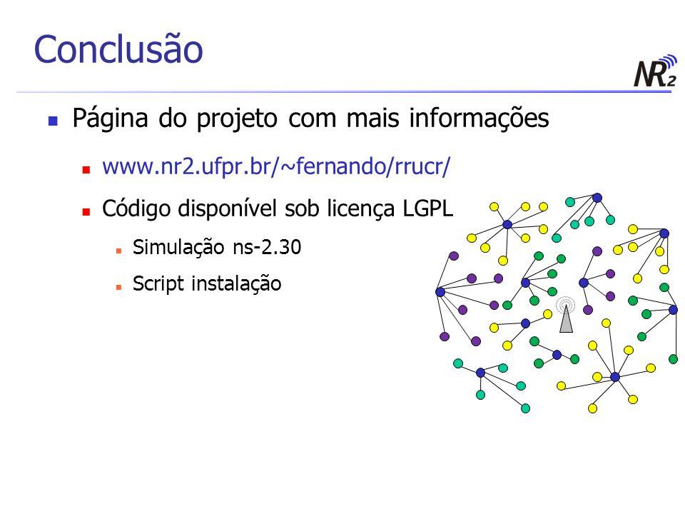 Conclusão Página do projeto com mais informações www.nr2.ufpr.br/~fernando/rrucr/ Código disponível sob licença LGPL Simulação ns-2.30 Script instalaç
