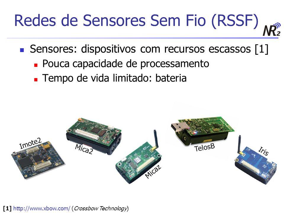 Avaliação de desempenho Parâmetros 1000x1000m 700 sensores Energia inicial entre 0.9 e 1.1 J 32 bytes de dados gerados à cada 0.1s, 1% de prob.