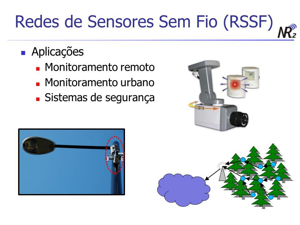 Redes de Sensores Sem Fio (RSSF) Aplicações Monitoramento remoto Monitoramento urbano Sistemas de segurança