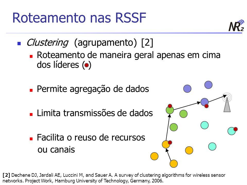 Clustering (agrupamento) [2] Roteamento de maneira geral apenas em cima dos líderes ( ) Permite agregação de dados Limita transmissões de dados Facili