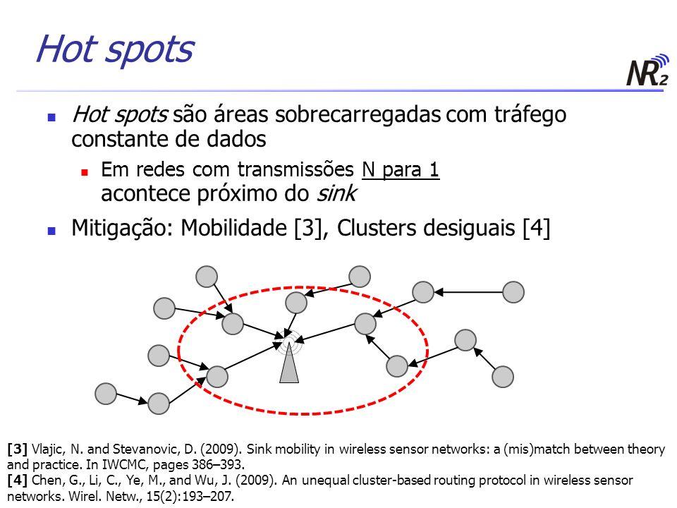 Hot spots são áreas sobrecarregadas com tráfego constante de dados Em redes com transmissões N para 1 acontece próximo do sink Mitigação: Mobilidade [