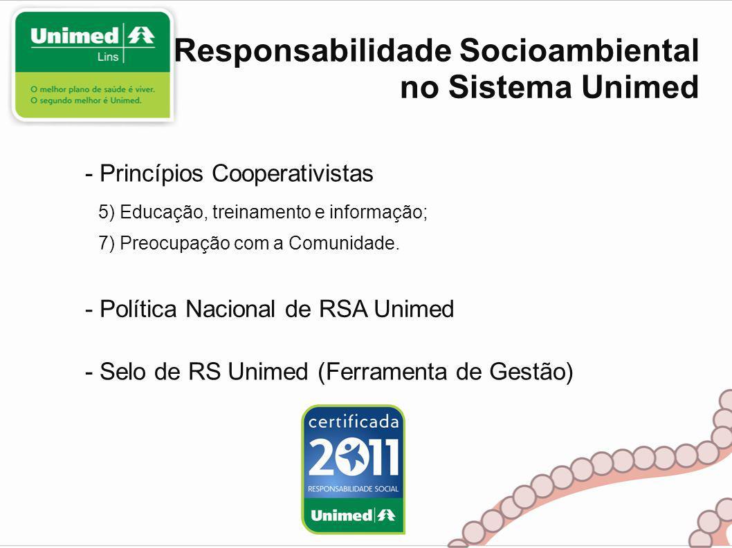 Conceitos... - Projeto - Programa - Desenvolvimento Sustentável