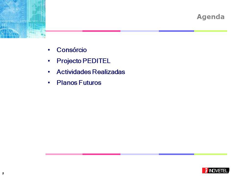 22 Agenda Consórcio Projecto PEDITEL Actividades Realizadas Planos Futuros