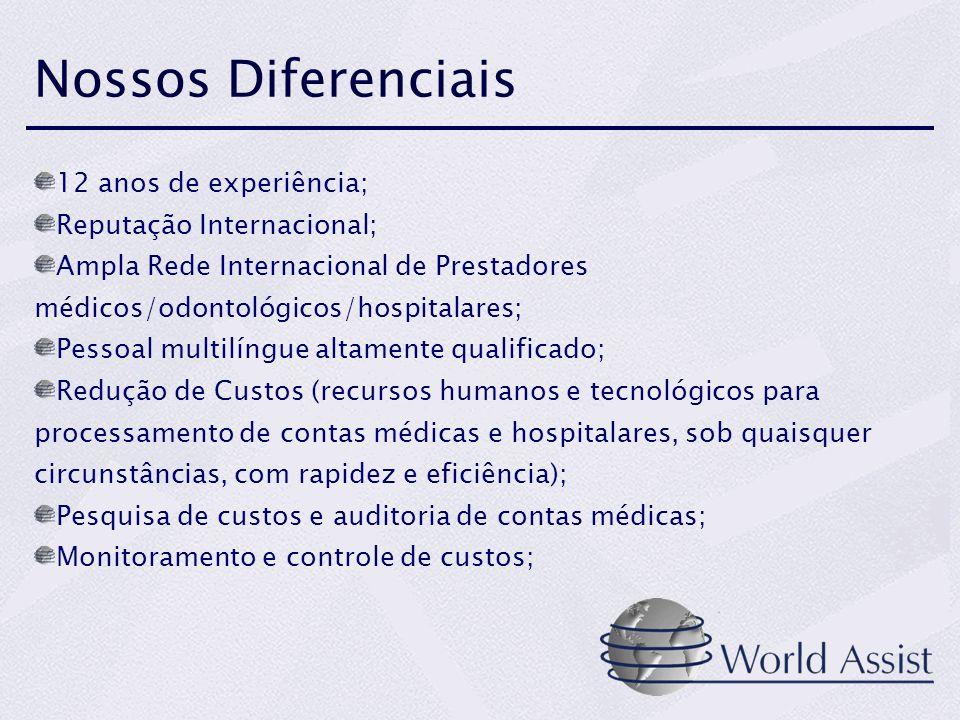 12 anos de experiência; Reputação Internacional; Ampla Rede Internacional de Prestadores médicos/odontológicos/hospitalares; Pessoal multilíngue altamente qualificado; Redução de Custos (recursos humanos e tecnológicos para processamento de contas médicas e hospitalares, sob quaisquer circunstâncias, com rapidez e eficiência); Pesquisa de custos e auditoria de contas médicas; Monitoramento e controle de custos; Nossos Diferenciais