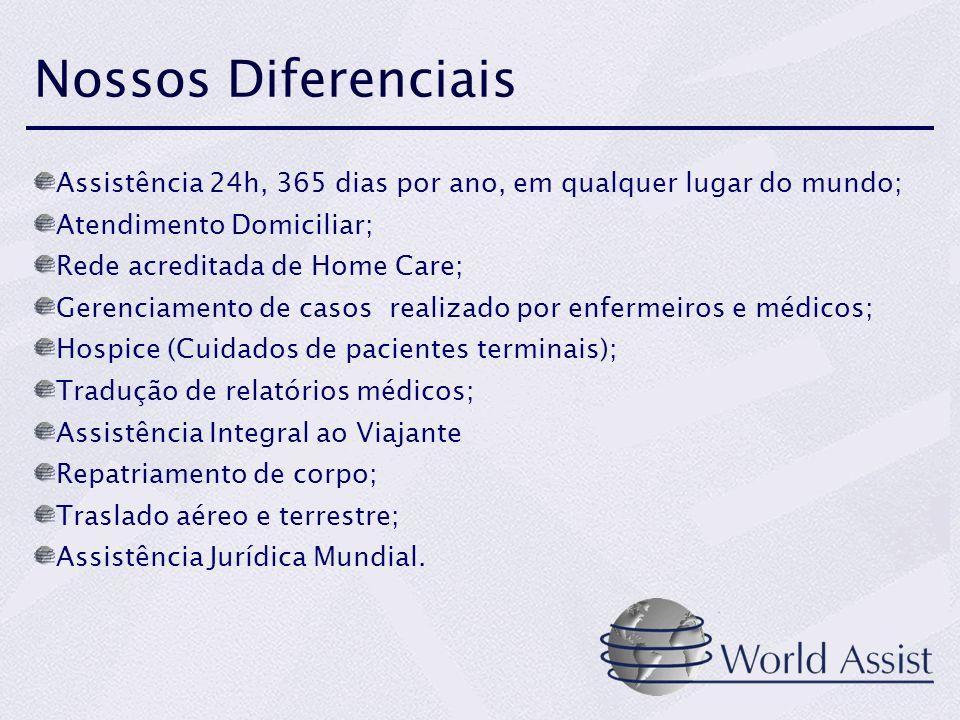 Assistência 24h, 365 dias por ano, em qualquer lugar do mundo; Atendimento Domiciliar; Rede acreditada de Home Care; Gerenciamento de casos realizado
