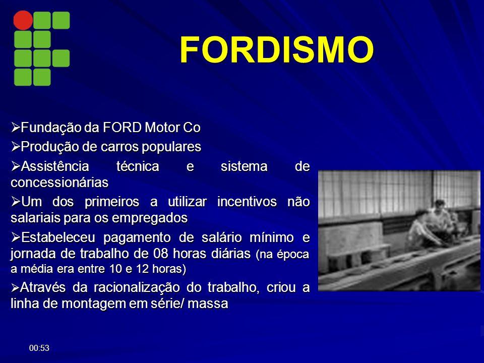 FORDISMO Fundação da FORD Motor Co Fundação da FORD Motor Co Produção de carros populares Produção de carros populares Assistência técnica e sistema d