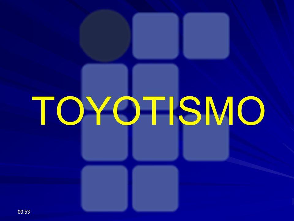TOYOTISMO 00:55
