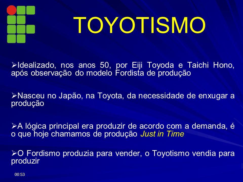 TOYOTISMO Idealizado, nos anos 50, por Eiji Toyoda e Taichi Hono, após observação do modelo Fordista de produção Nasceu no Japão, na Toyota, da necess
