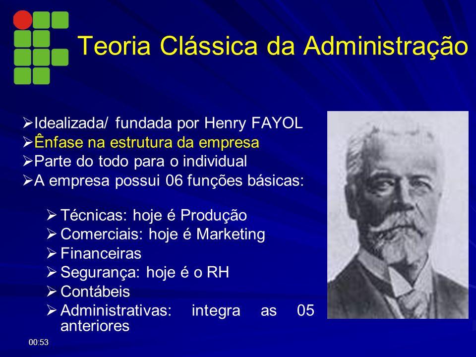 Teoria Clássica da Administração Idealizada/ fundada por Henry FAYOL Ênfase na estrutura da empresa Parte do todo para o individual A empresa possui 0