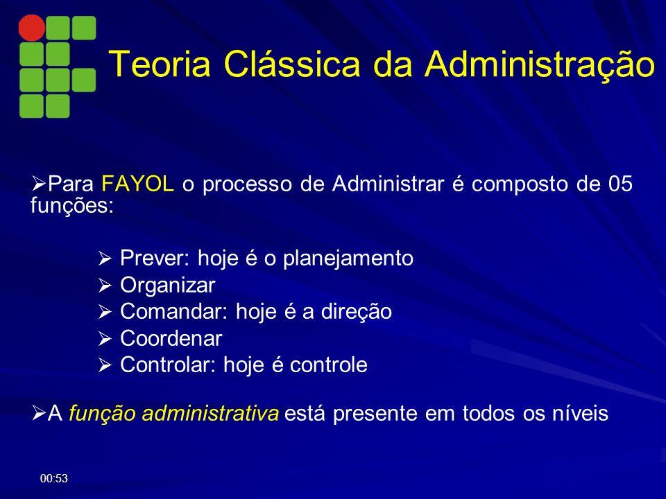 Para FAYOL o processo de Administrar é composto de 05 funções: Prever: hoje é o planejamento Organizar Comandar: hoje é a direção Coordenar Controlar: