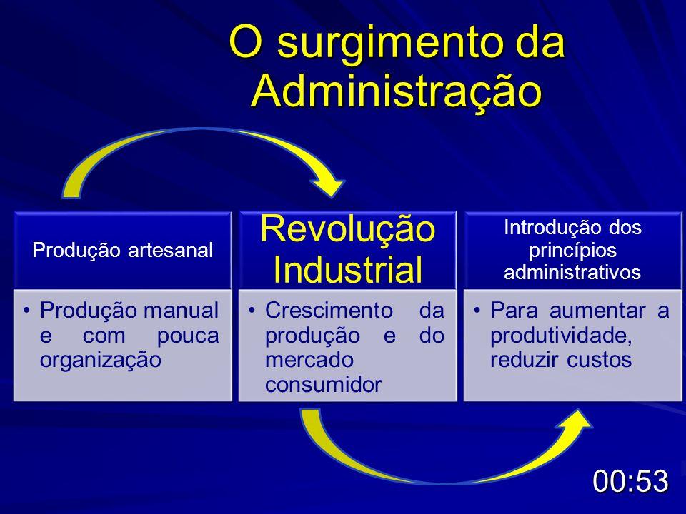 O surgimento da Administração 00:55 Produção artesanal Produção manual e com pouca organização Revolução Industrial Crescimento da produção e do merca
