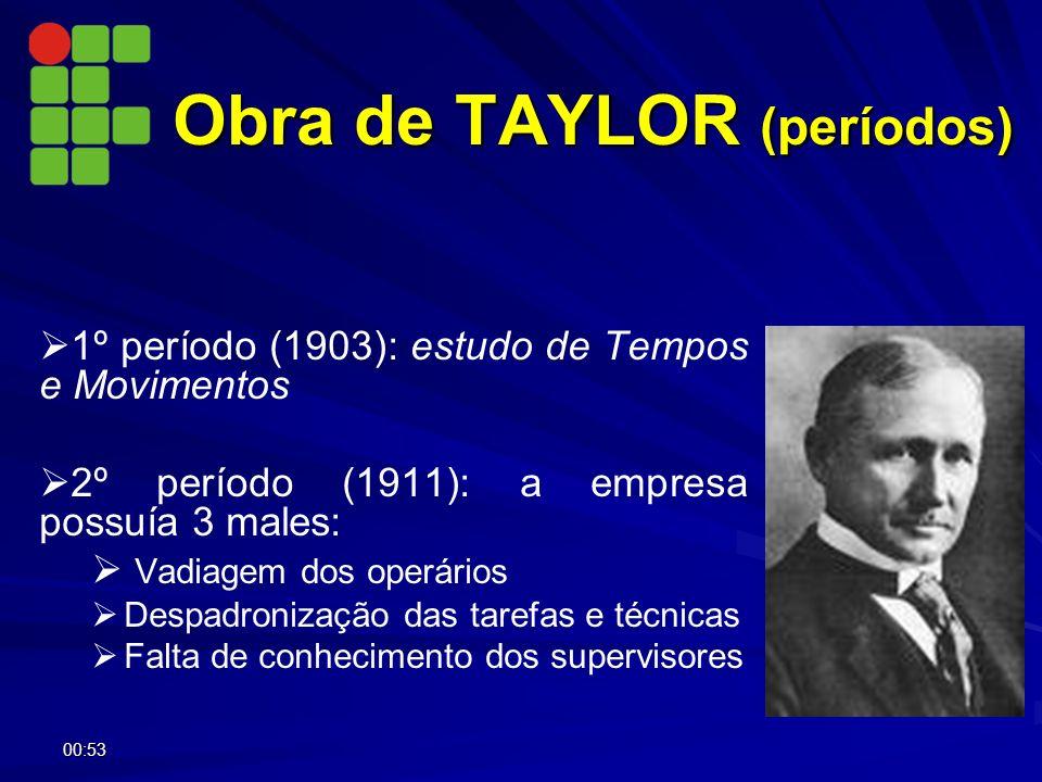 Obra de TAYLOR (períodos) 1º período (1903): estudo de Tempos e Movimentos 2º período (1911): a empresa possuía 3 males: Vadiagem dos operários Despad