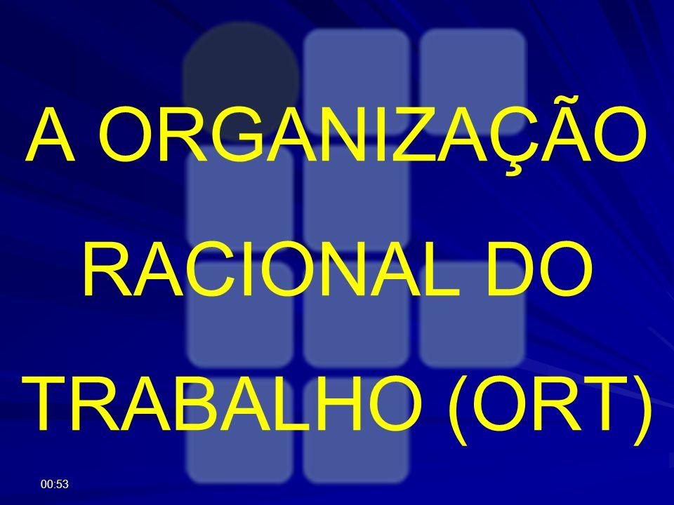 Obra de TAYLOR Aspectos abordados na Organização Racional do Trabalho 1.