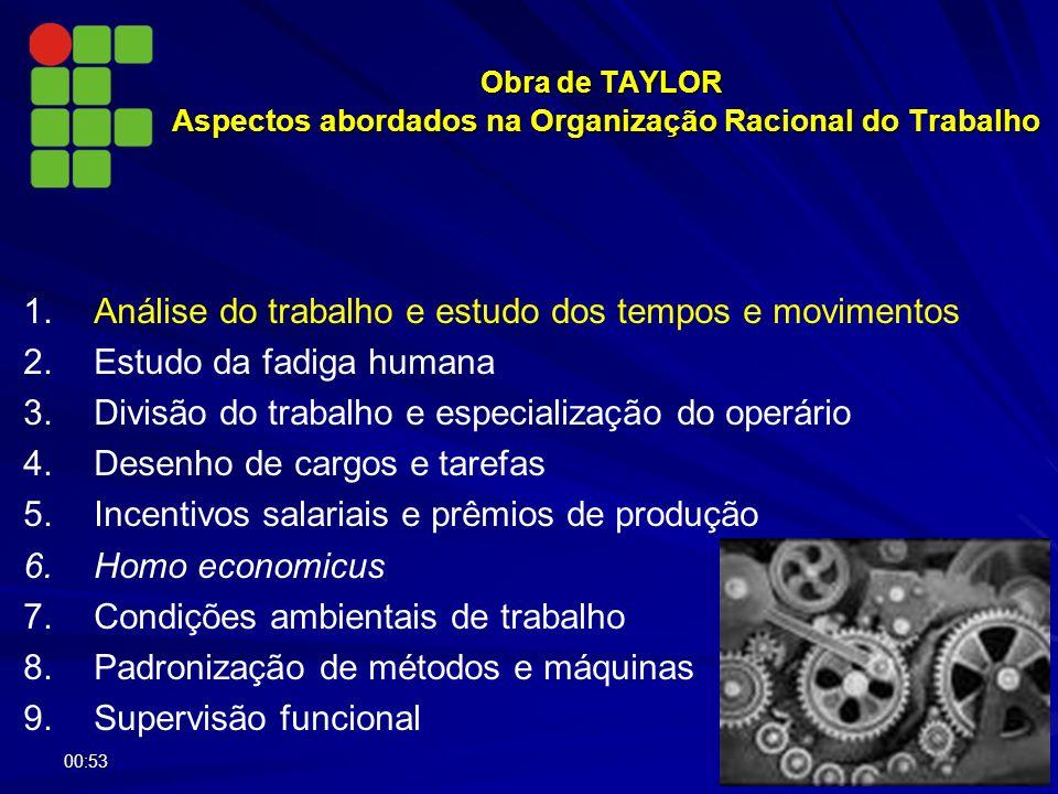 Obra de TAYLOR Aspectos abordados na Organização Racional do Trabalho 1. 1.Análise do trabalho e estudo dos tempos e movimentos 2. 2.Estudo da fadiga