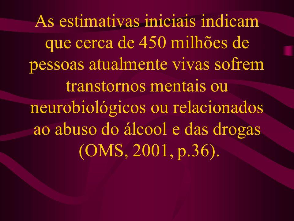 Dados do MS – Brasil,2006.3% da população geral sofrem com TM severos e persistentes.