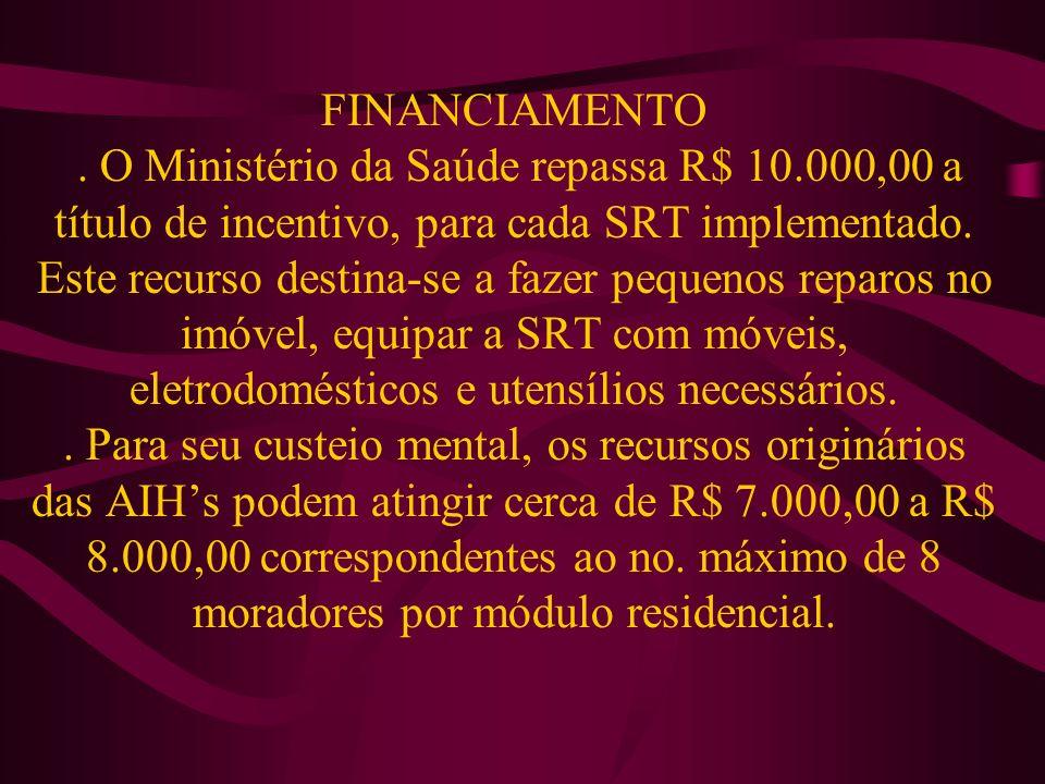 Situação da SRT no Paraná LEVANTAMENTO DE PACIENTES ASILARES 2007