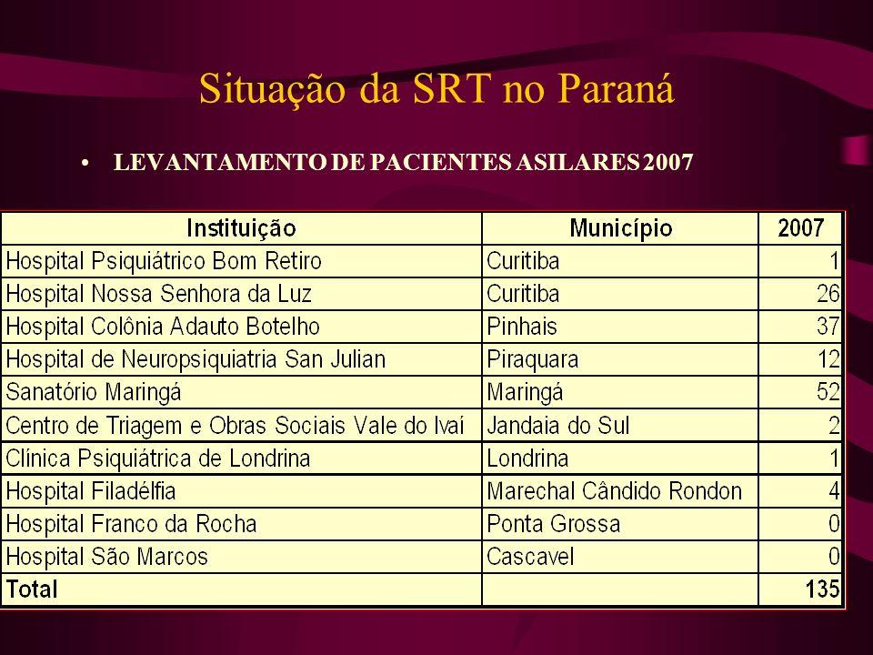 FORAM CONSIDERADOS PACIENTES ASILARES, AQUELES USUÁRIOS QUE, EM 31 DE JULHO DE 2003, DATA DA PROMULGAÇÃO DA LEI Nº 10.708, ENCONTRAVAM-SE INTERNADOS EM HOSPITAIS PSIQUIÁTRICOS POR PERÍODO SUPERIOR A 2 ANOS.