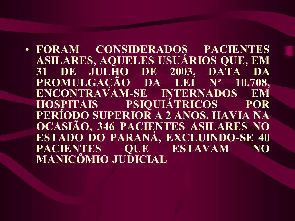 Série Histórica de Pacientes Asilares (Moradores) por Instituição Obs.