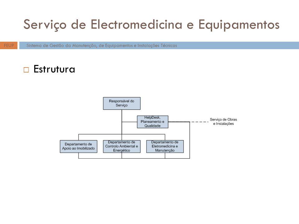 Serviço de Electromedicina e Equipamentos Estrutura Sistema de Gestão da Manutenção, de Equipamentos e Instalações TécnicasFEUP