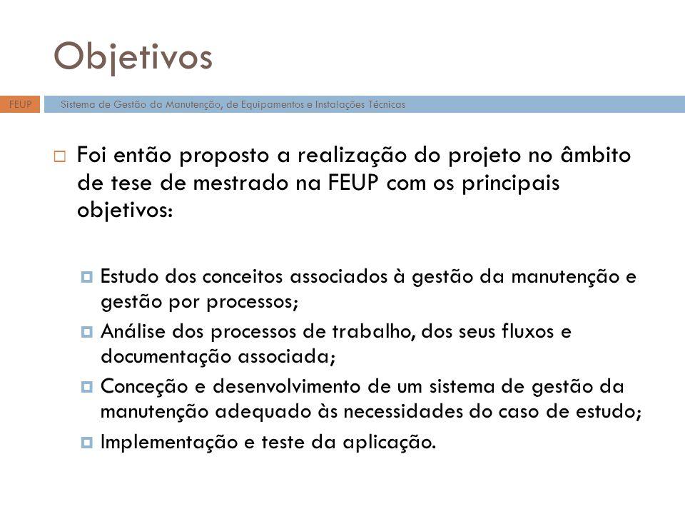 Objetivos Foi então proposto a realização do projeto no âmbito de tese de mestrado na FEUP com os principais objetivos: Estudo dos conceitos associado