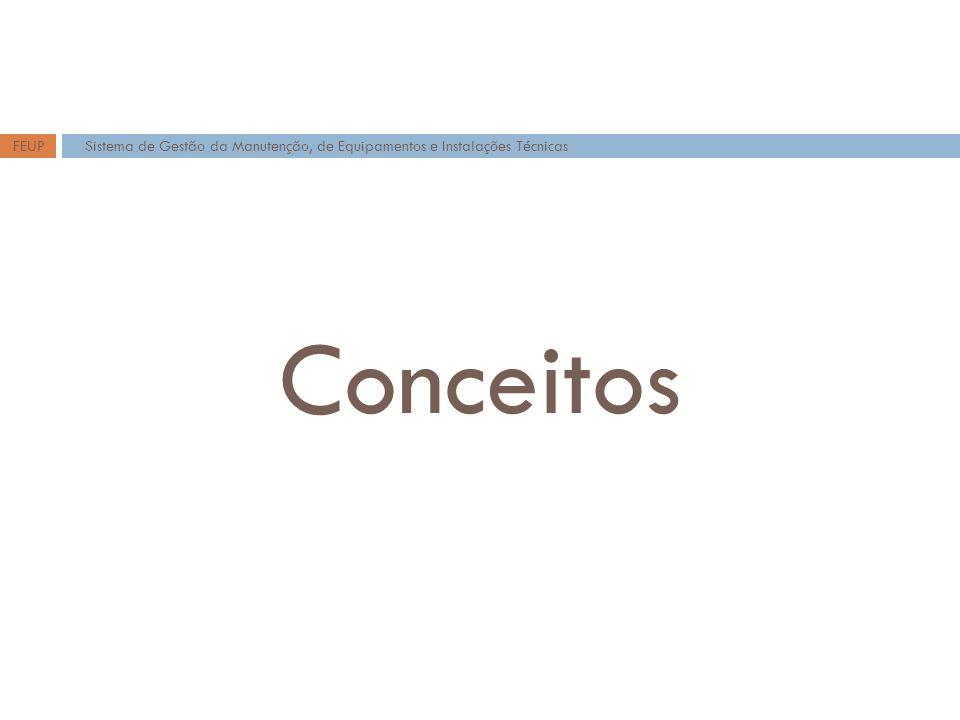 Conceitos Sistema de Gestão da Manutenção, de Equipamentos e Instalações TécnicasFEUP