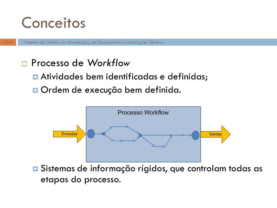 Conceitos Processo de Workflow Atividades bem identificadas e definidas; Ordem de execução bem definida. Sistemas de informação rígidos, que controlam