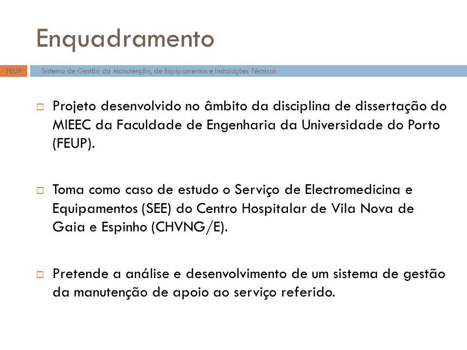 Enquadramento Projeto desenvolvido no âmbito da disciplina de dissertação do MIEEC da Faculdade de Engenharia da Universidade do Porto (FEUP). Toma co