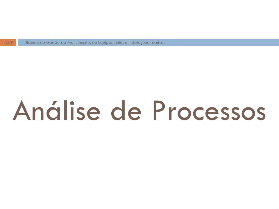 Análise de Processos Sistema de Gestão da Manutenção, de Equipamentos e Instalações TécnicasFEUP