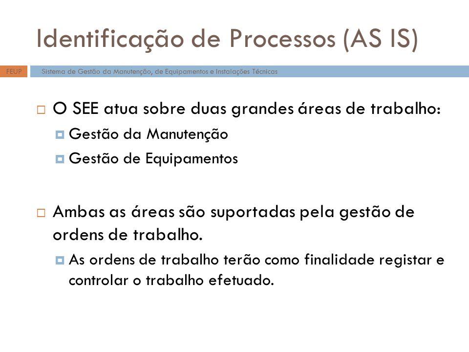 Identificação de Processos (AS IS) O SEE atua sobre duas grandes áreas de trabalho: Gestão da Manutenção Gestão de Equipamentos Ambas as áreas são suportadas pela gestão de ordens de trabalho.