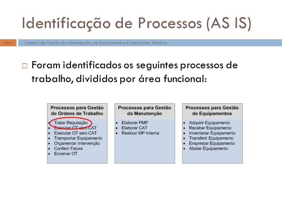 Identificação de Processos (AS IS) Foram identificados os seguintes processos de trabalho, divididos por área funcional: Sistema de Gestão da Manutenção, de Equipamentos e Instalações TécnicasFEUP