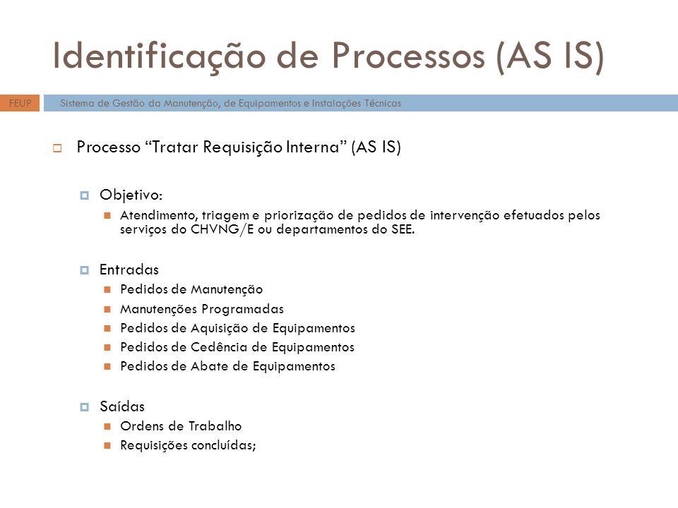 Identificação de Processos (AS IS) Processo Tratar Requisição Interna (AS IS) Objetivo: Atendimento, triagem e priorização de pedidos de intervenção efetuados pelos serviços do CHVNG/E ou departamentos do SEE.