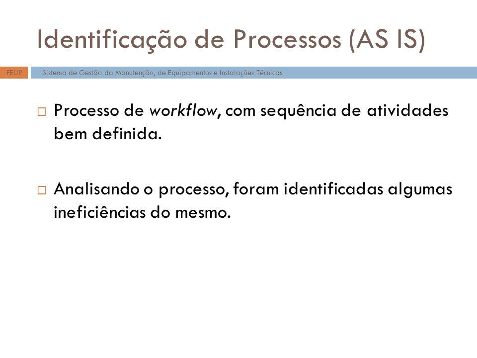 Identificação de Processos (AS IS) Sistema de Gestão da Manutenção, de Equipamentos e Instalações TécnicasFEUP Processo de workflow, com sequência de atividades bem definida.