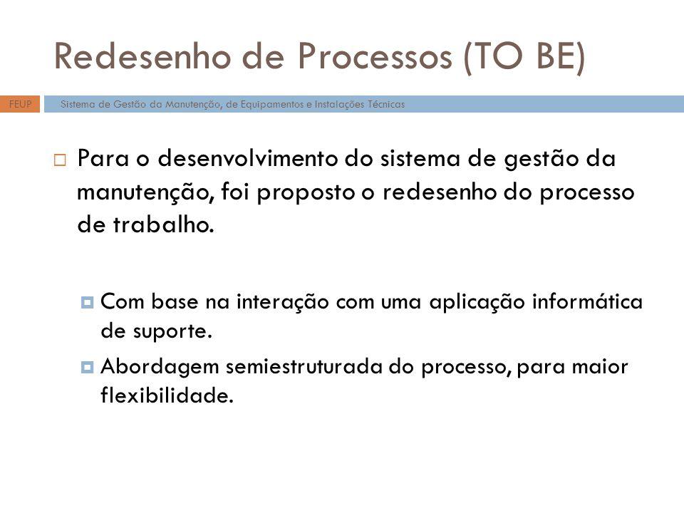Redesenho de Processos (TO BE) Para o desenvolvimento do sistema de gestão da manutenção, foi proposto o redesenho do processo de trabalho. Com base n