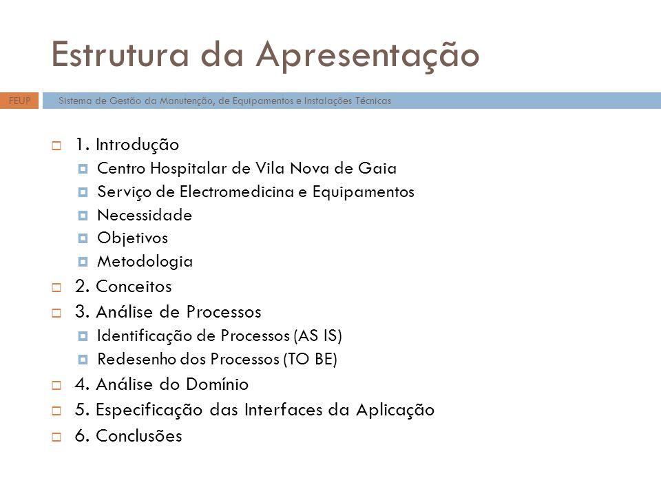 Estrutura da Apresentação 1. Introdução Centro Hospitalar de Vila Nova de Gaia Serviço de Electromedicina e Equipamentos Necessidade Objetivos Metodol