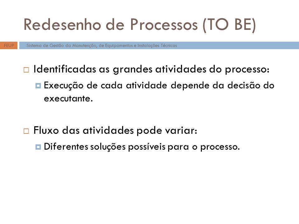 Redesenho de Processos (TO BE) Identificadas as grandes atividades do processo: Execução de cada atividade depende da decisão do executante. Fluxo das