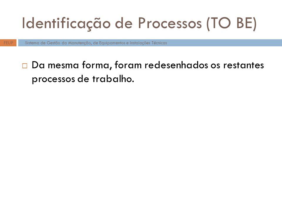 Identificação de Processos (TO BE) Da mesma forma, foram redesenhados os restantes processos de trabalho. Sistema de Gestão da Manutenção, de Equipame