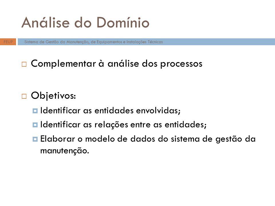 Análise do Domínio Complementar à análise dos processos Objetivos: Identificar as entidades envolvidas; Identificar as relações entre as entidades; Elaborar o modelo de dados do sistema de gestão da manutenção.