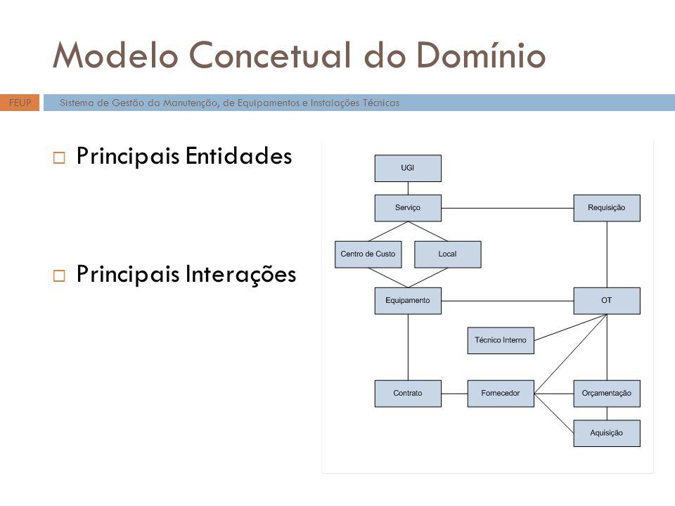 Modelo Concetual do Domínio Principais Entidades Principais Interações Sistema de Gestão da Manutenção, de Equipamentos e Instalações TécnicasFEUP