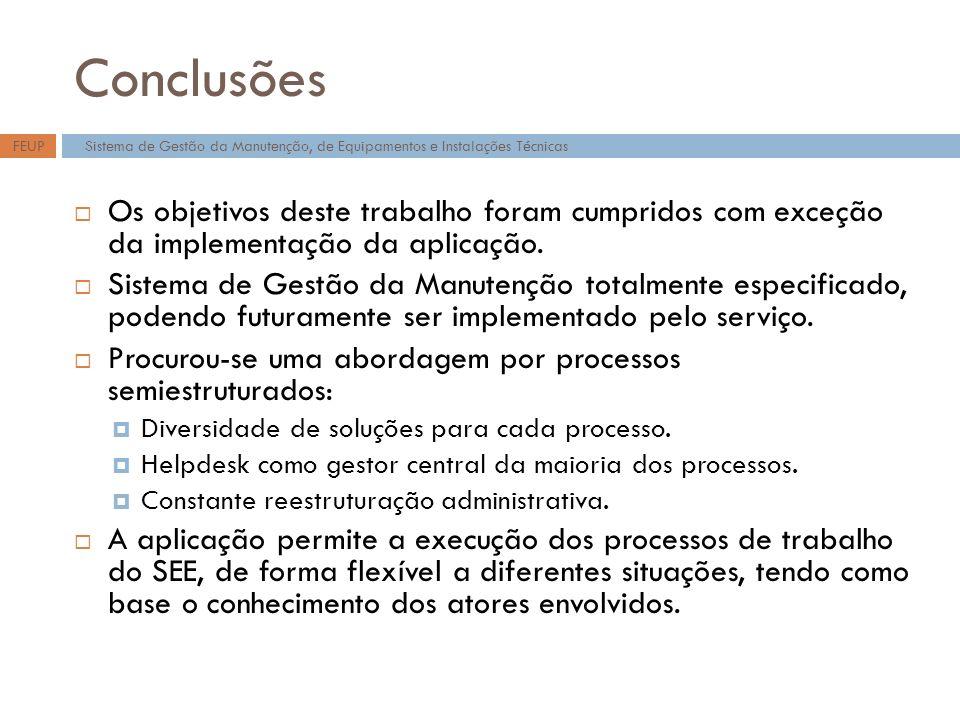 Conclusões Os objetivos deste trabalho foram cumpridos com exceção da implementação da aplicação.