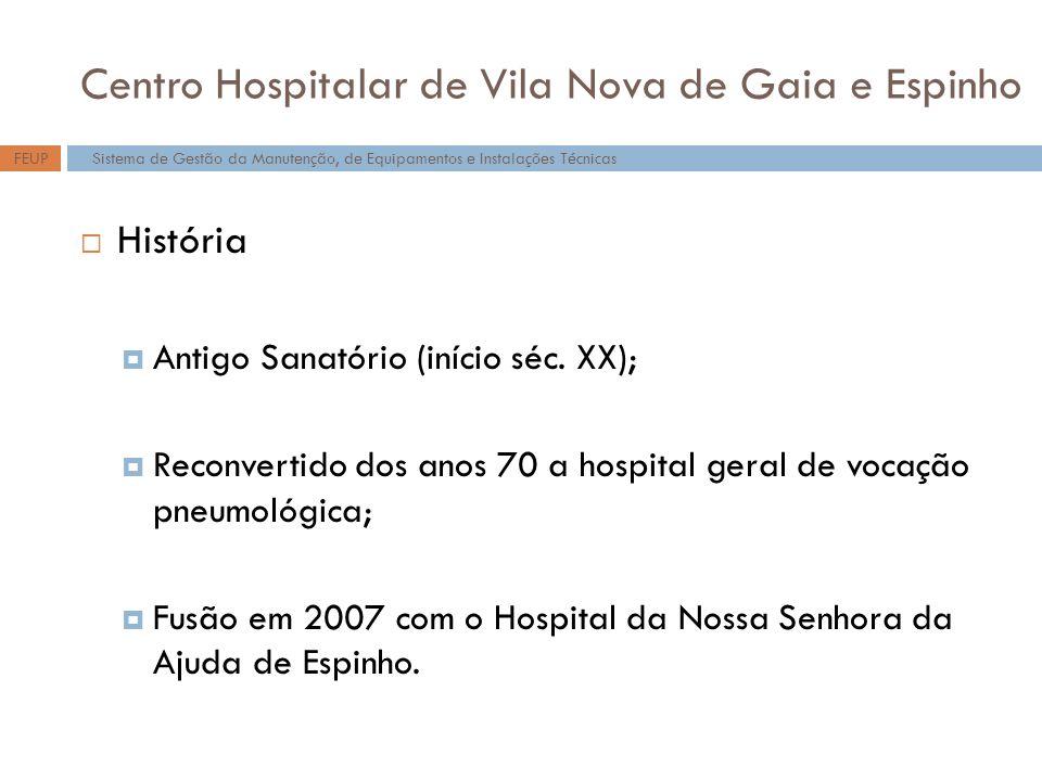Centro Hospitalar de Vila Nova de Gaia e Espinho História Antigo Sanatório (início séc. XX); Reconvertido dos anos 70 a hospital geral de vocação pneu