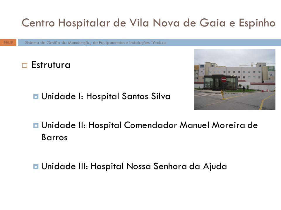 Centro Hospitalar de Vila Nova de Gaia e Espinho Estrutura Unidade I: Hospital Santos Silva Unidade II: Hospital Comendador Manuel Moreira de Barros U
