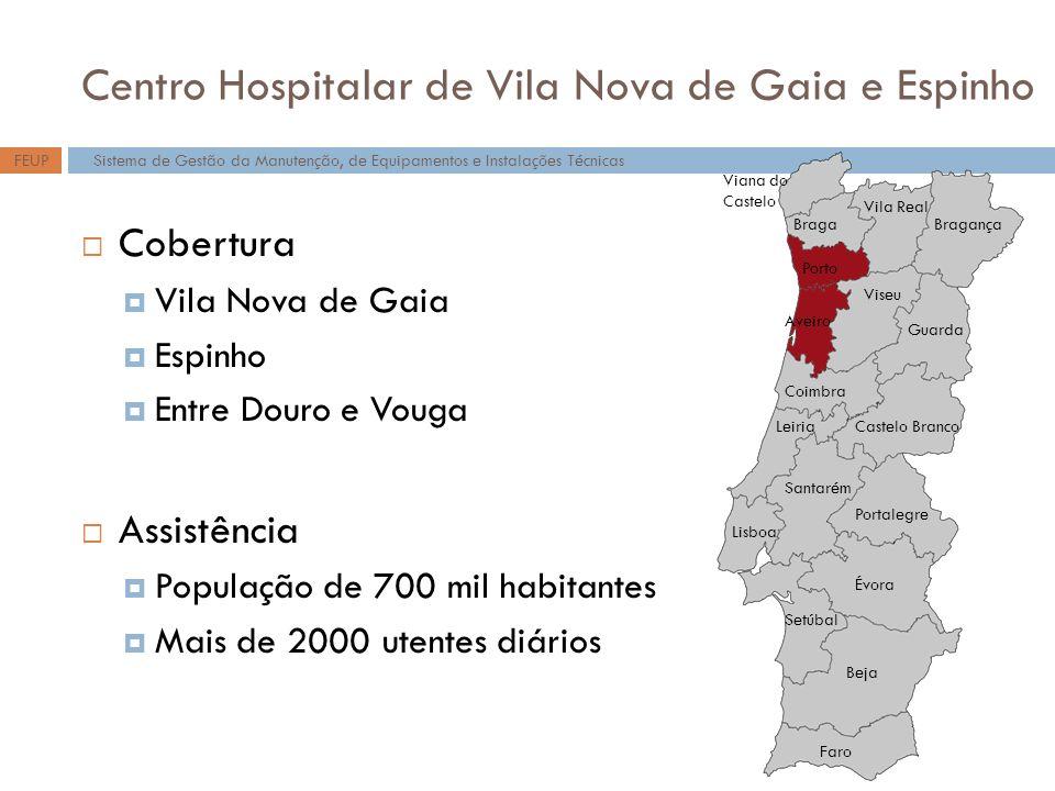 Centro Hospitalar de Vila Nova de Gaia e Espinho Cobertura Vila Nova de Gaia Espinho Entre Douro e Vouga Assistência População de 700 mil habitantes M