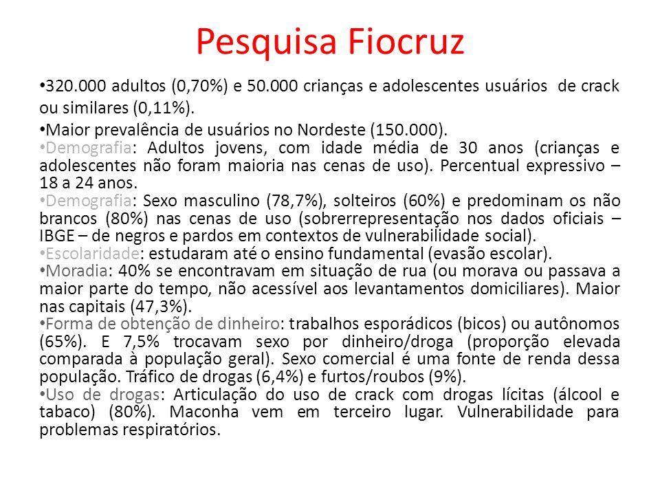 Pesquisa Fiocruz 320.000 adultos (0,70%) e 50.000 crianças e adolescentes usuários de crack ou similares (0,11%).