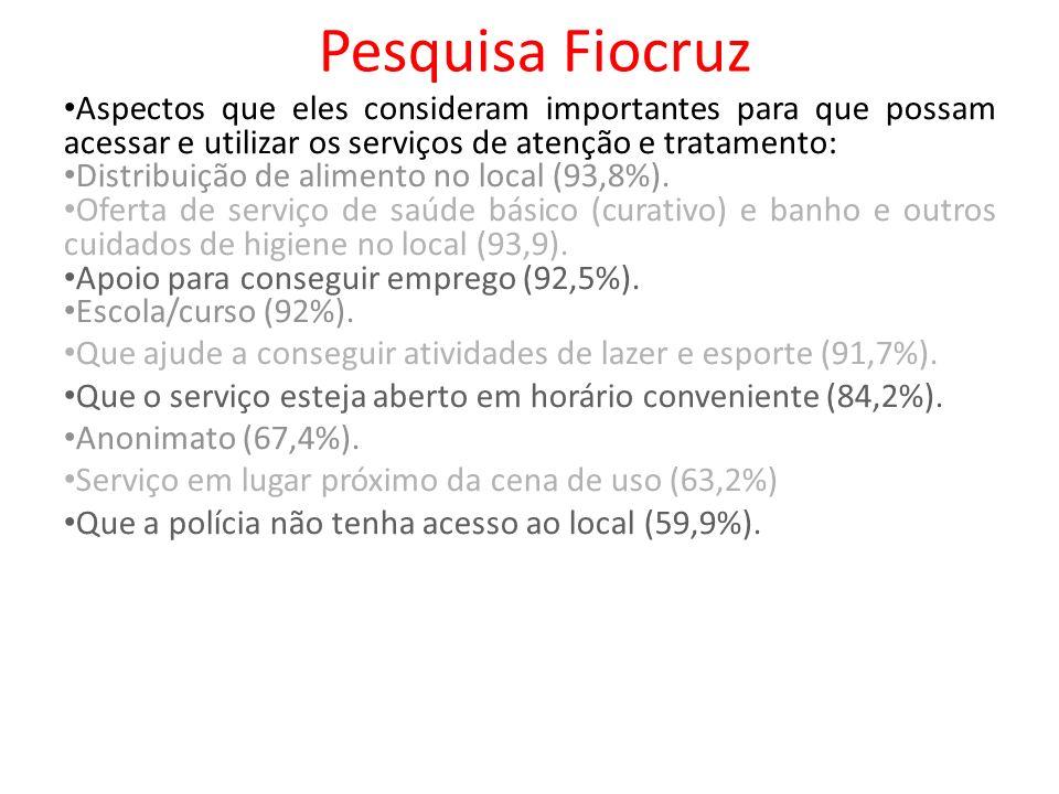 Aspectos que eles consideram importantes para que possam acessar e utilizar os serviços de atenção e tratamento: Distribuição de alimento no local (93,8%).
