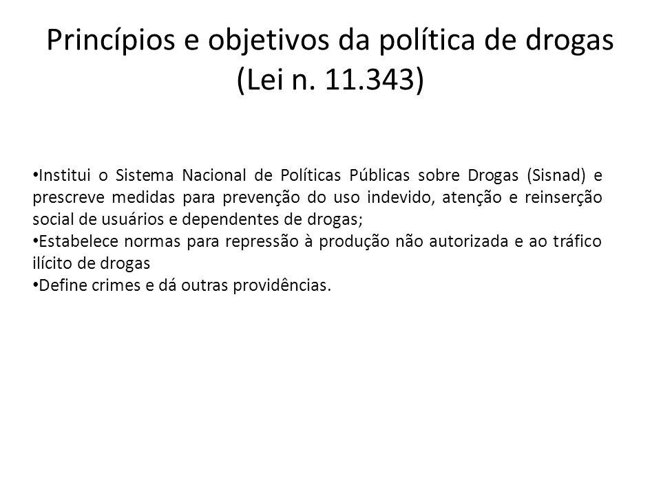 Princípios e objetivos da política de drogas (Lei n.