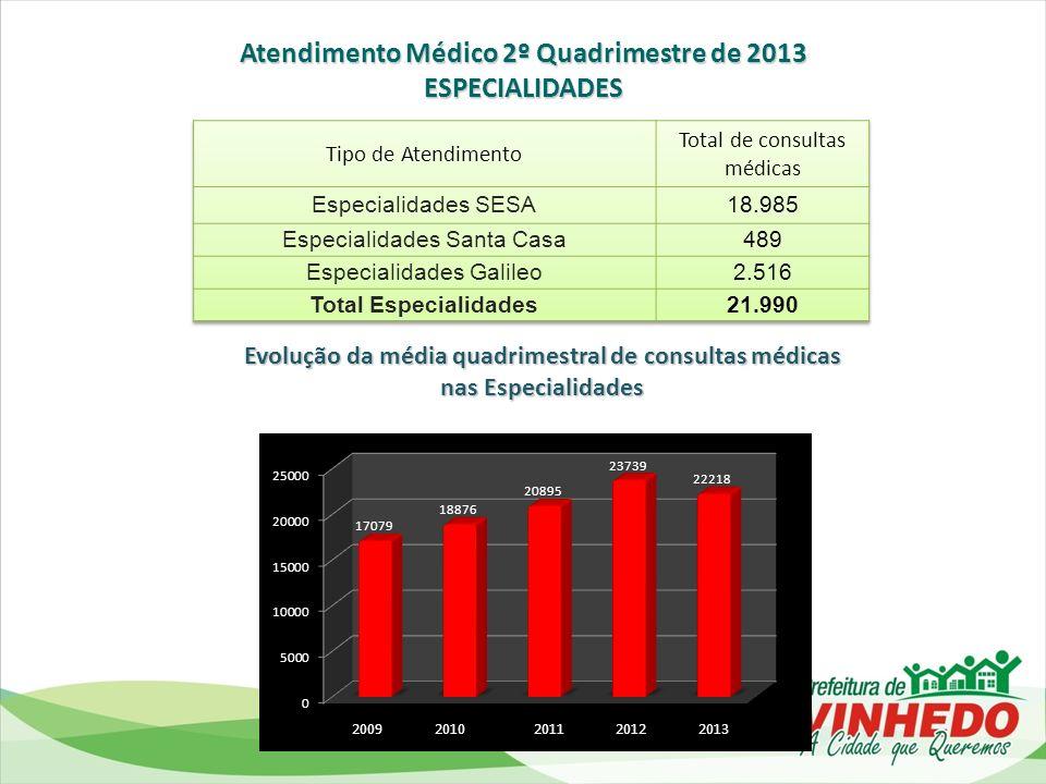 CONTINUAÇÃO DA DESCRIÇÃO DOS MEDICAMENTOS MÊS JUNHO 2013