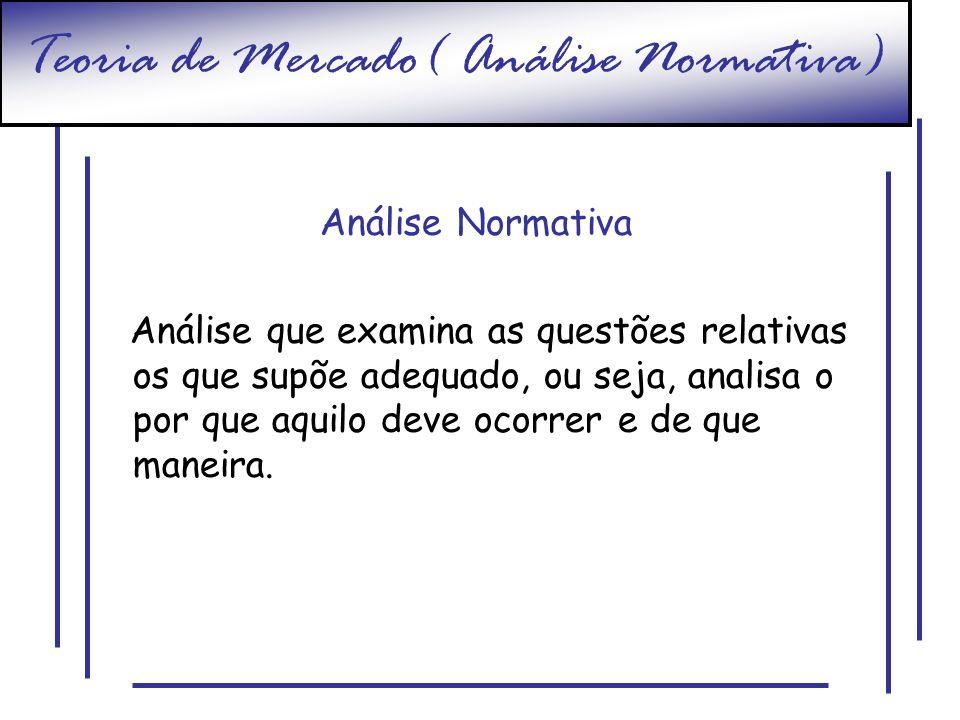 Teoria de Mercado( Análise Normativa) Análise Normativa Análise que examina as questões relativas os que supõe adequado, ou seja, analisa o por que aq